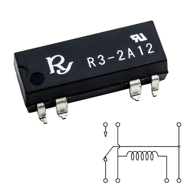 Серия R2.R3